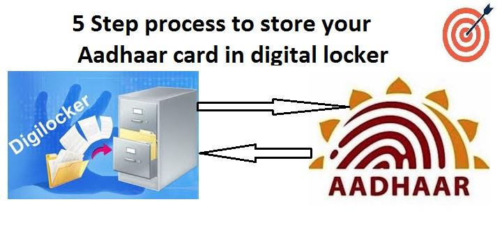 How To Link Aadhar Card With Digital Locker Online?